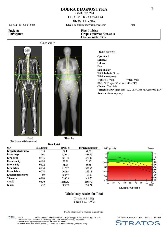 Badanie składu ciała